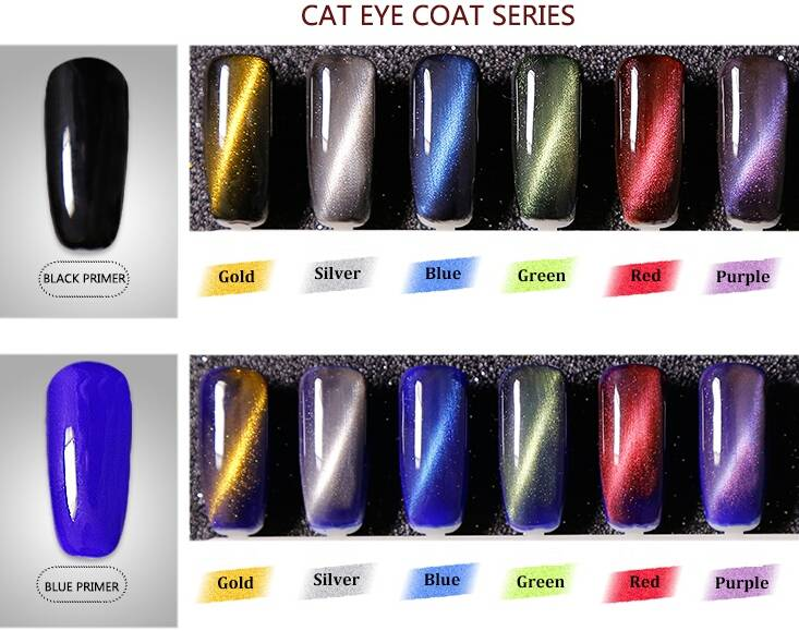 Покрытие-эффект «Кошачий глаз»  Bluesky Cats Eye Coat Blue, синий блик, 10 мл фото 2